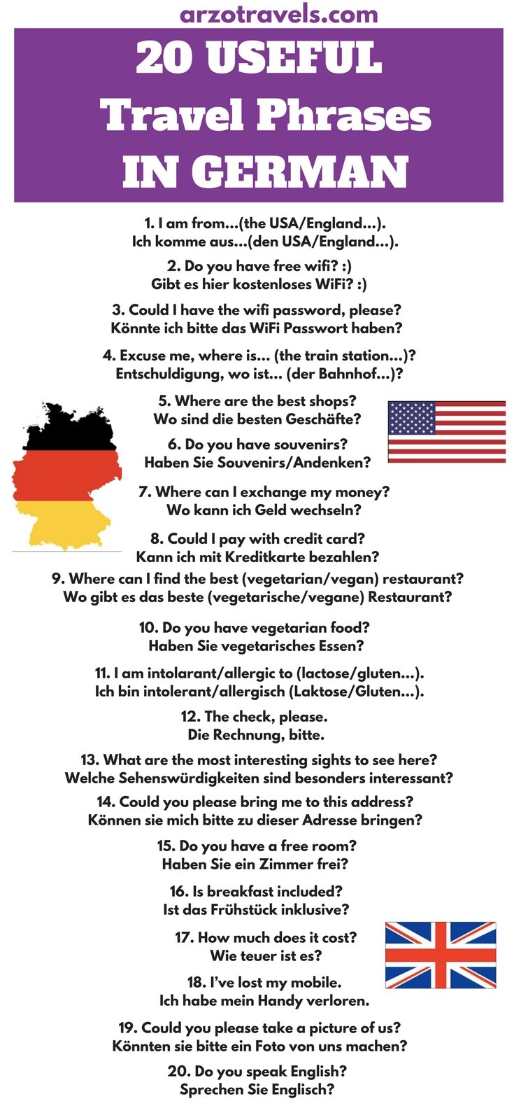 20 useful travel phrases in German-2